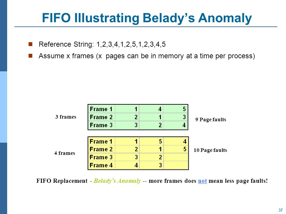 37 FIFO Illustrating Belady's Anomaly n Reference String: 1,2,3,4,1,2,5,1,2,3,4,5 n Assume x frames (x pages can be in memory at a time per process) 9 Page faults 10 Page faults FIFO Replacement - Belady's Anomaly -- more frames does not mean less page faults.