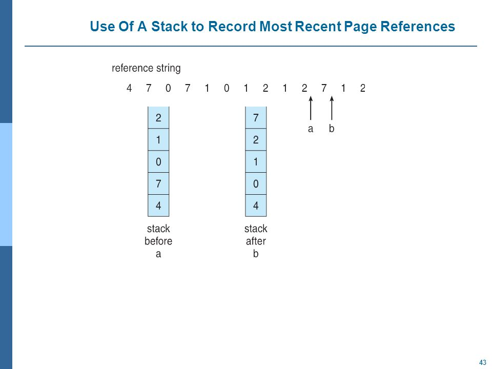 43 Use Of A Stack to Record Most Recent Page References