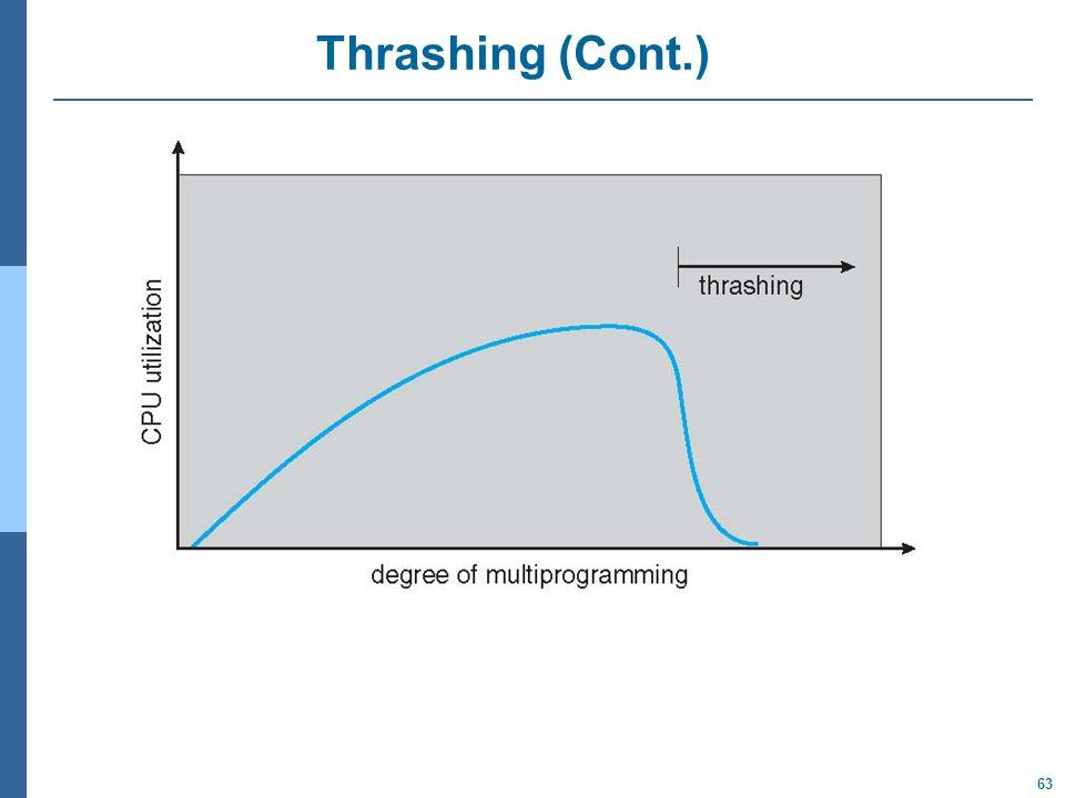 63 Thrashing (Cont.)
