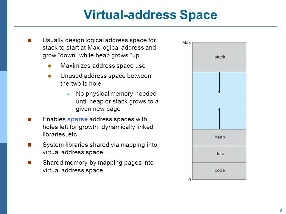 8 Virtual-address Space Usually design logical address space for stack to start at Max logical address and grow down while heap grows up Maximizes address space use Unused address space between the two is hole  No physical memory needed until heap or stack grows to a given new page Enables sparse address spaces with holes left for growth, dynamically linked libraries, etc System libraries shared via mapping into virtual address space Shared memory by mapping pages into virtual address space