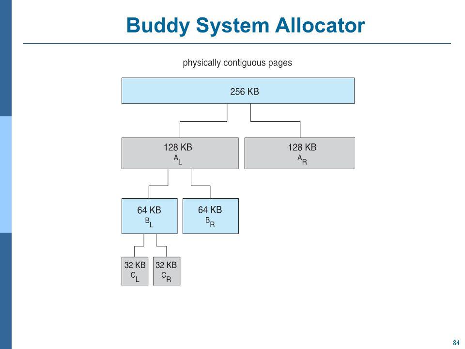84 Buddy System Allocator