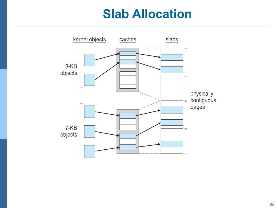 86 Slab Allocation