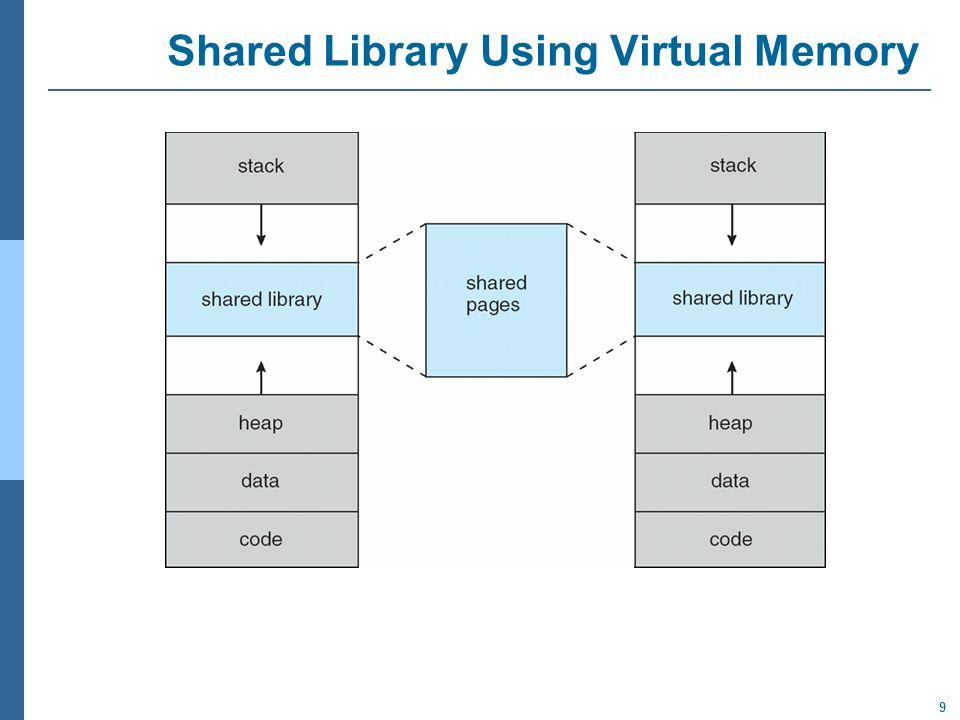 9 Shared Library Using Virtual Memory