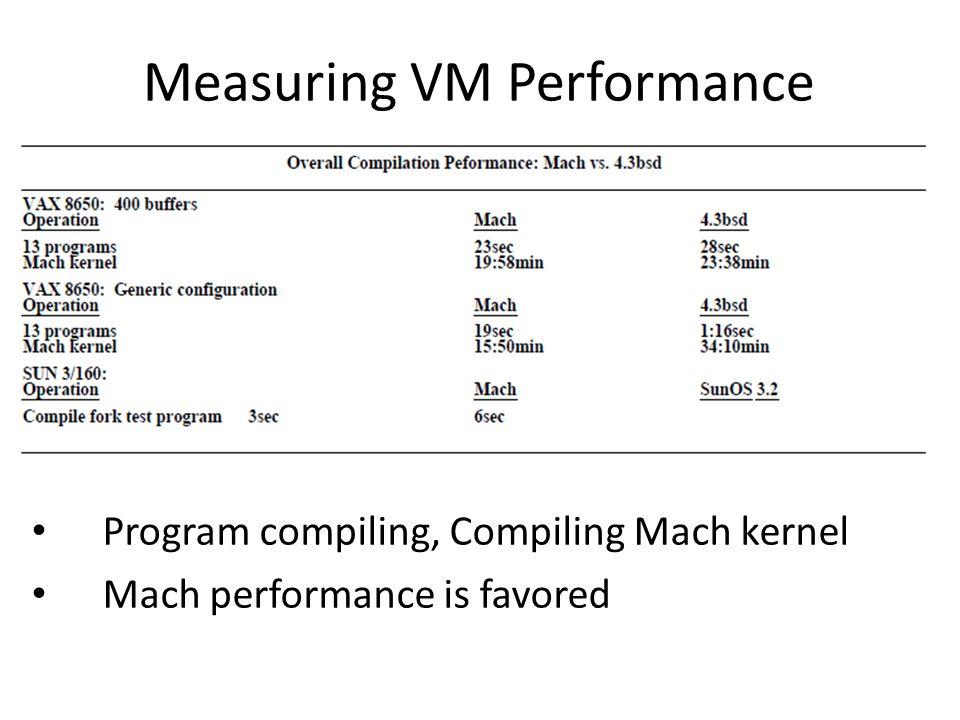 Measuring VM Performance Program compiling, Compiling Mach kernel Mach performance is favored