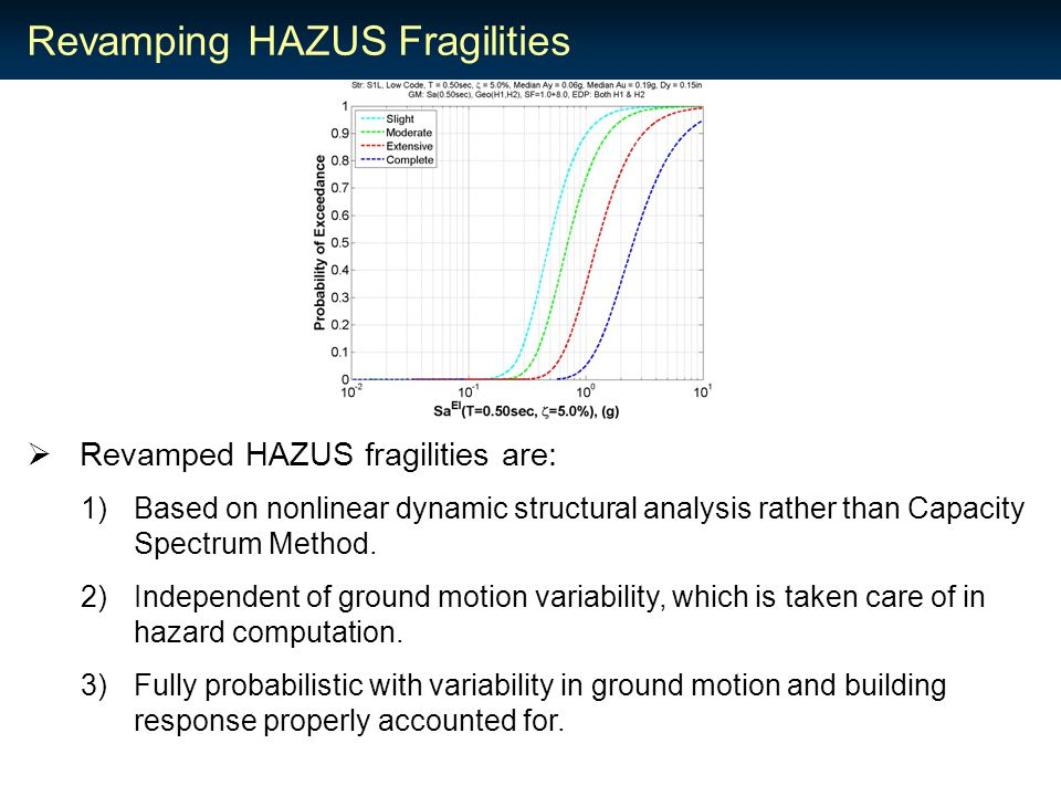 Revamping HAZUS Fragilities  Revamped HAZUS fragilities are: 1)Based on nonlinear dynamic structural analysis rather than Capacity Spectrum Method.