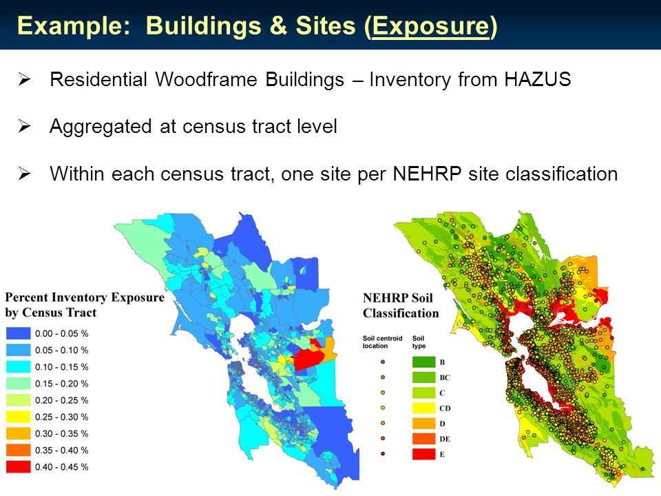 Example: Buildings & Sites (Exposure)  Residential Woodframe Buildings – Inventory from HAZUS  Aggregated at census tract level  Within each census tract, one site per NEHRP site classification