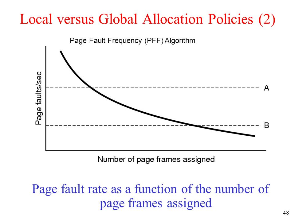 48 Local versus Global Allocation Policies (2) Page fault rate as a function of the number of page frames assigned Page Fault Frequency (PFF) Algorith