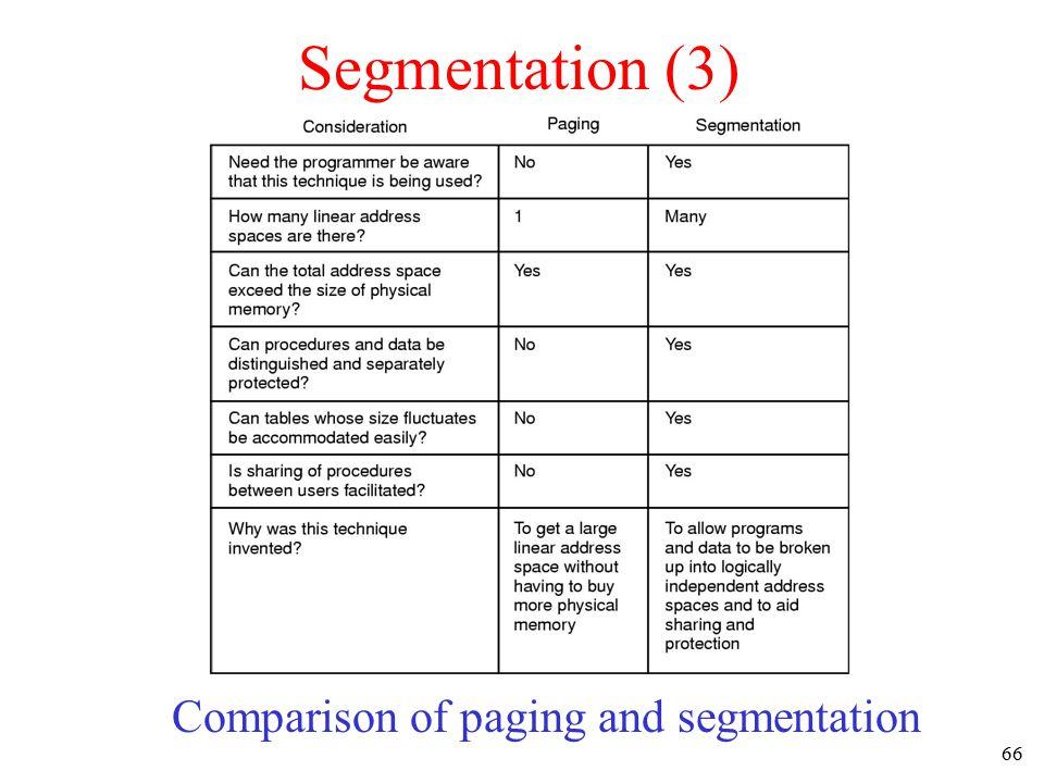 66 Segmentation (3) Comparison of paging and segmentation