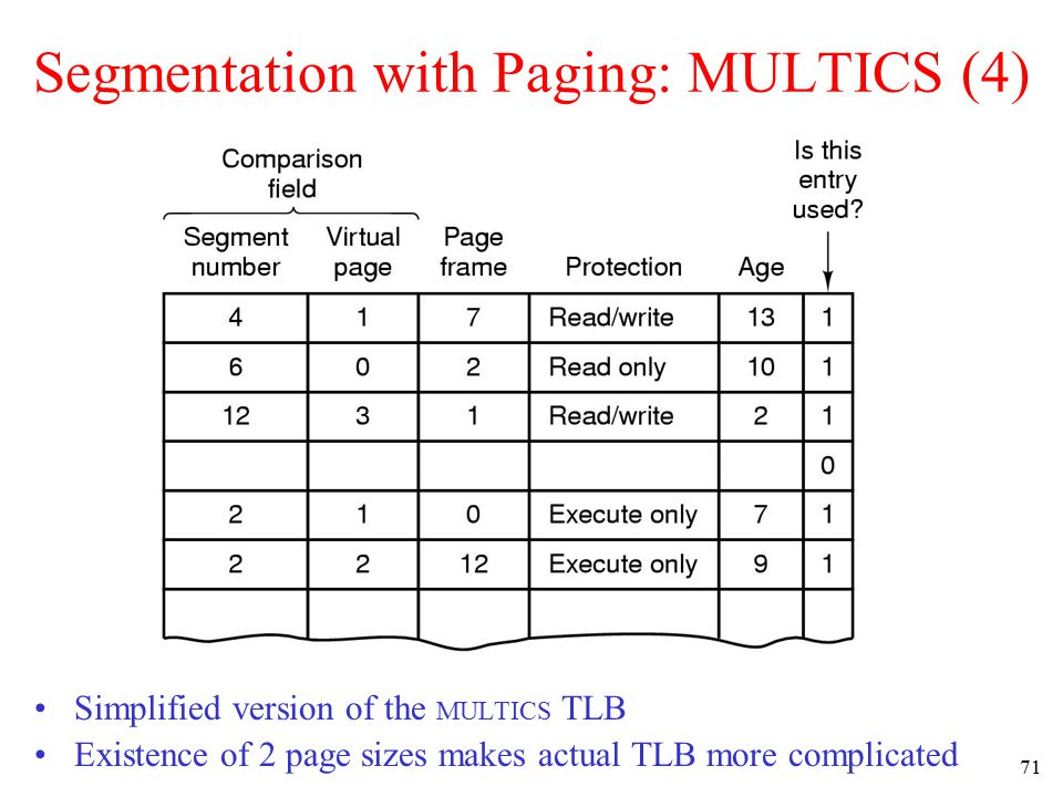 71 Segmentation with Paging: MULTICS (4) Simplified version of the MULTICS TLB Existence of 2 page sizes makes actual TLB more complicated