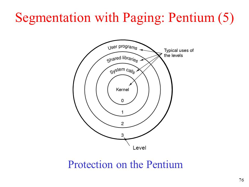 76 Segmentation with Paging: Pentium (5) Protection on the Pentium Level