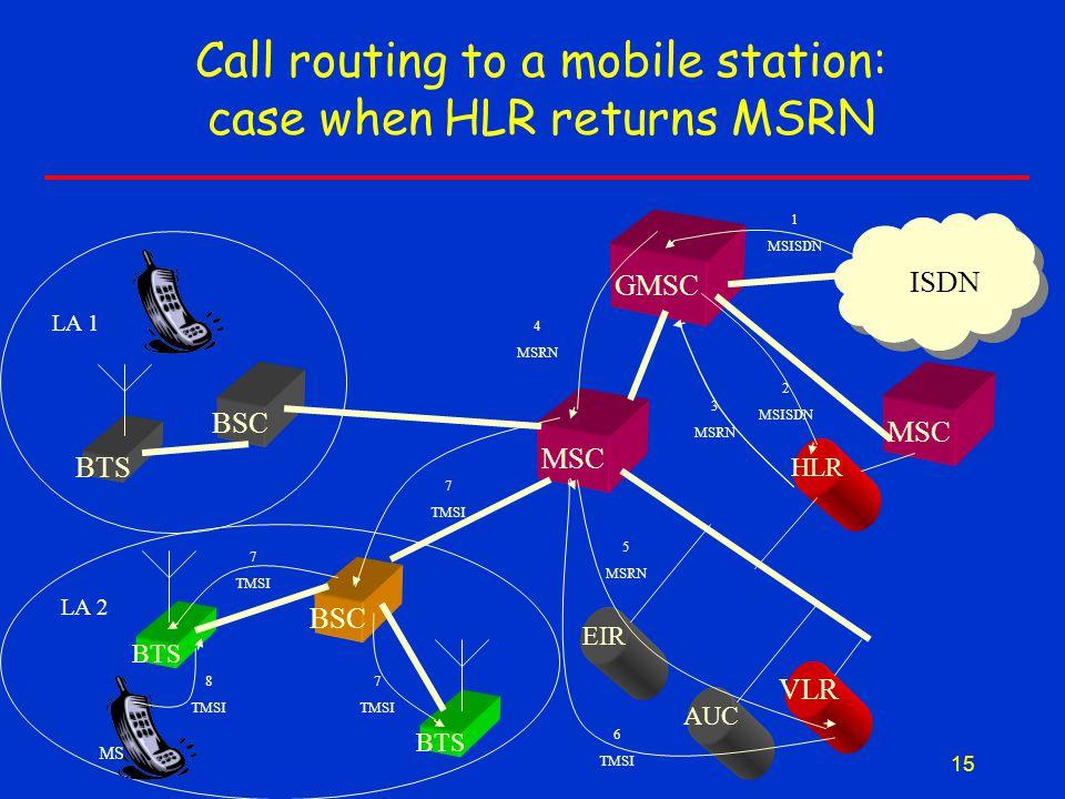 15 Call routing to a mobile station: case when HLR returns MSRN GMSC BSC EIR HLR AUC VLR MSC BTS LA 1 LA 2 ISDN 1 MS 1 MSISDN 6 TMSI 4 MSRN 3 MSRN 2 MSISDN 7 TMSI 7 TMSI 7 TMSI 8 TMSI 5 MSRN MSC