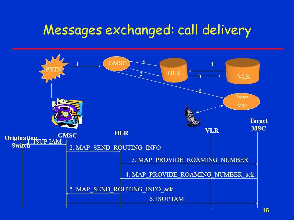 16 Messages exchanged: call delivery PSTN GMSC HLR VLR Target MSC Originating Switch GMSC HLR VLR Target MSC 1.