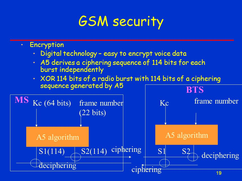 19 GSM security Encryption Digital technology – easy to encrypt voice data A5 derives a ciphering sequence of 114 bits for each burst independently XOR 114 bits of a radio burst with 114 bits of a ciphering sequence generated by A5 A5 algorithm Kc (64 bits) MS frame number (22 bits) A5 algorithm BTS Kc frame number S2(114) ciphering S2 deciphering S1 ciphering S1(114) deciphering