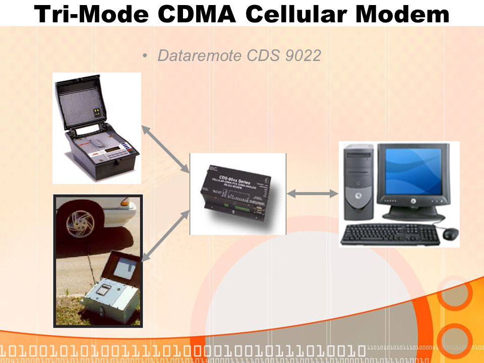 Tri-Mode CDMA Cellular Modem Dataremote CDS 9022