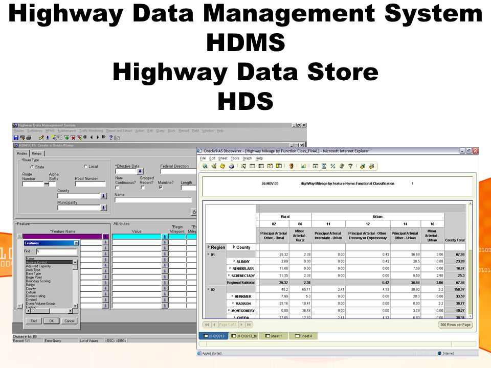 Highway Data Management System HDMS Highway Data Store HDS