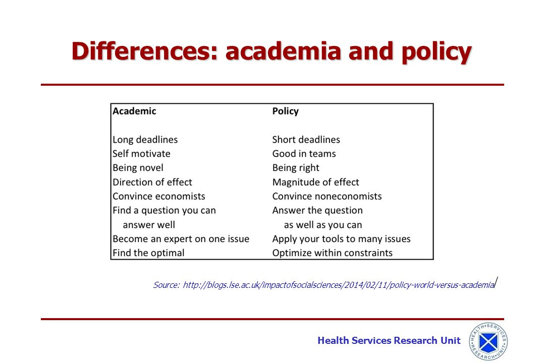 Health Services Research Unit Differences: academia and policy Source: http://blogs.lse.ac.uk/impactofsocialsciences/2014/02/11/policy-world-versus-ac