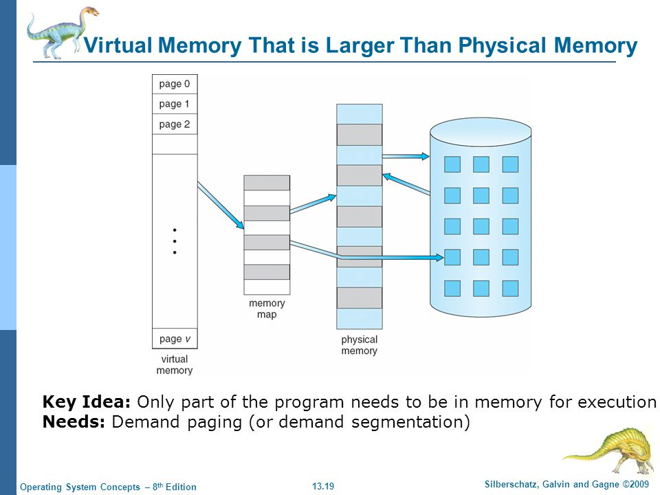 13.19 Silberschatz, Galvin and Gagne ©2009 Operating System Concepts – 8 th Edition Virtual Memory That is Larger Than Physical Memory  Key Idea: Only part of the program needs to be in memory for execution Needs: Demand paging (or demand segmentation)
