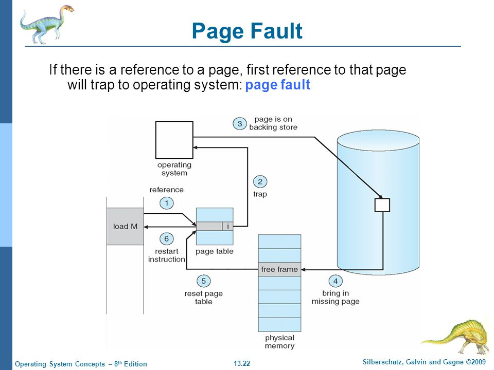 13.22 Silberschatz, Galvin and Gagne ©2009 Operating System Concepts – 8 th Edition Page Fault If there is a reference to a page, first reference to that page will trap to operating system: page fault