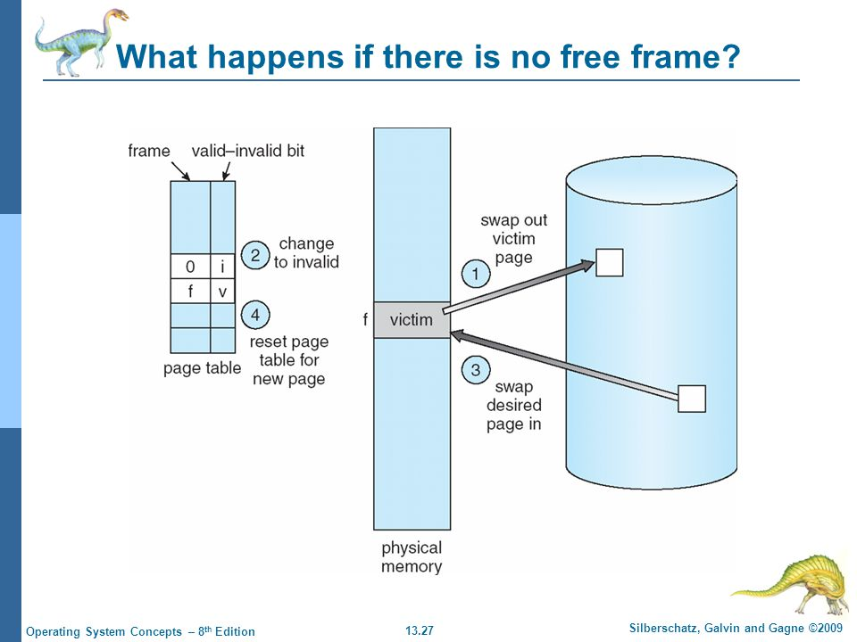 13.27 Silberschatz, Galvin and Gagne ©2009 Operating System Concepts – 8 th Edition What happens if there is no free frame