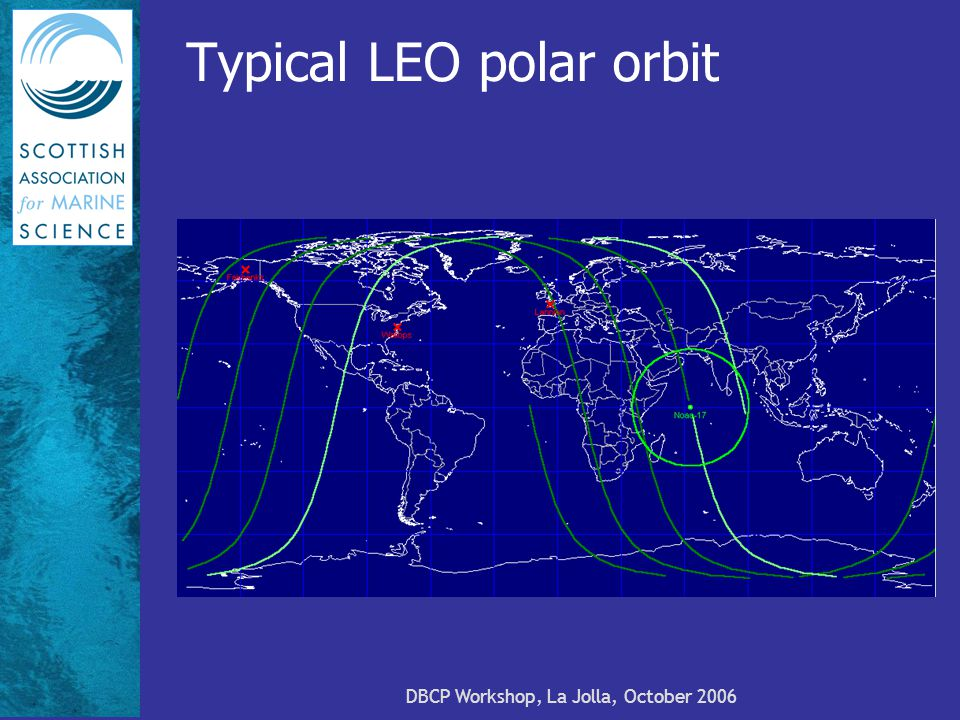 DBCP Workshop, La Jolla, October 2006 Typical LEO polar orbit