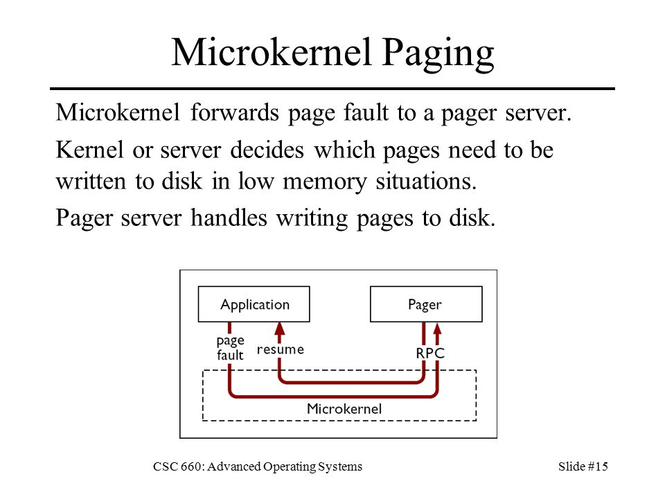 CSC 660: Advanced Operating SystemsSlide #15 Microkernel Paging Microkernel forwards page fault to a pager server.