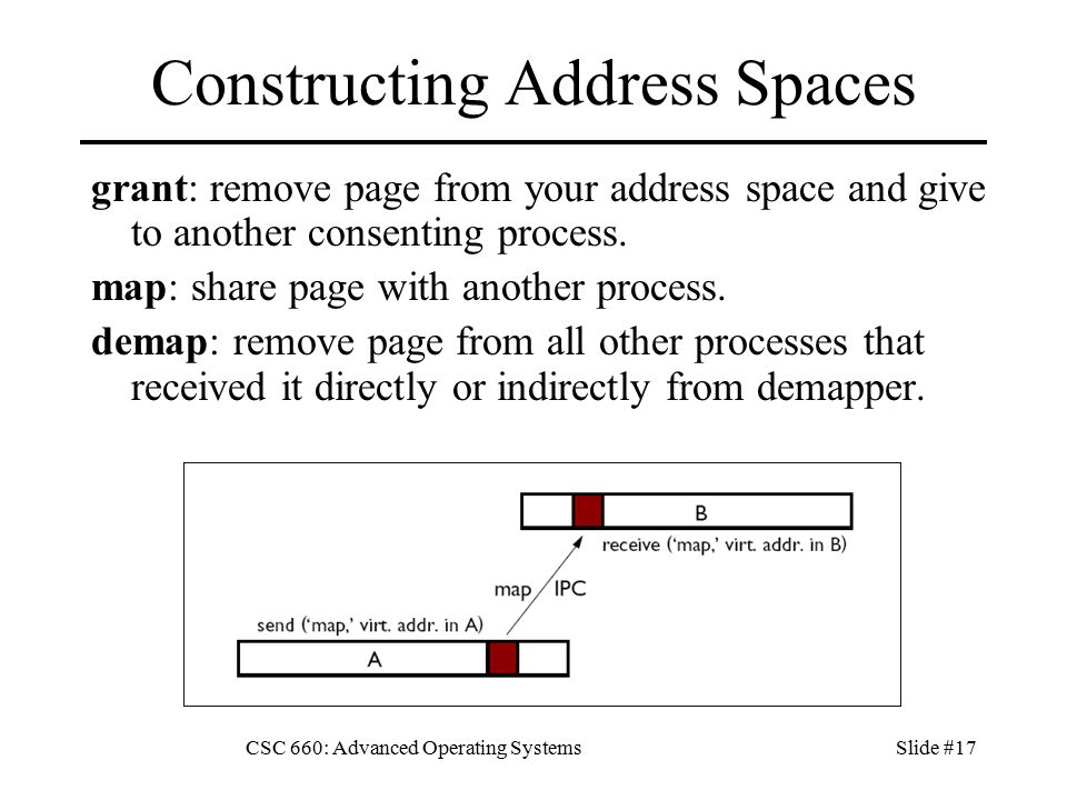 CSC 660: Advanced Operating SystemsSlide #17 Constructing Address Spaces grant: remove page from your address space and give to another consenting process.