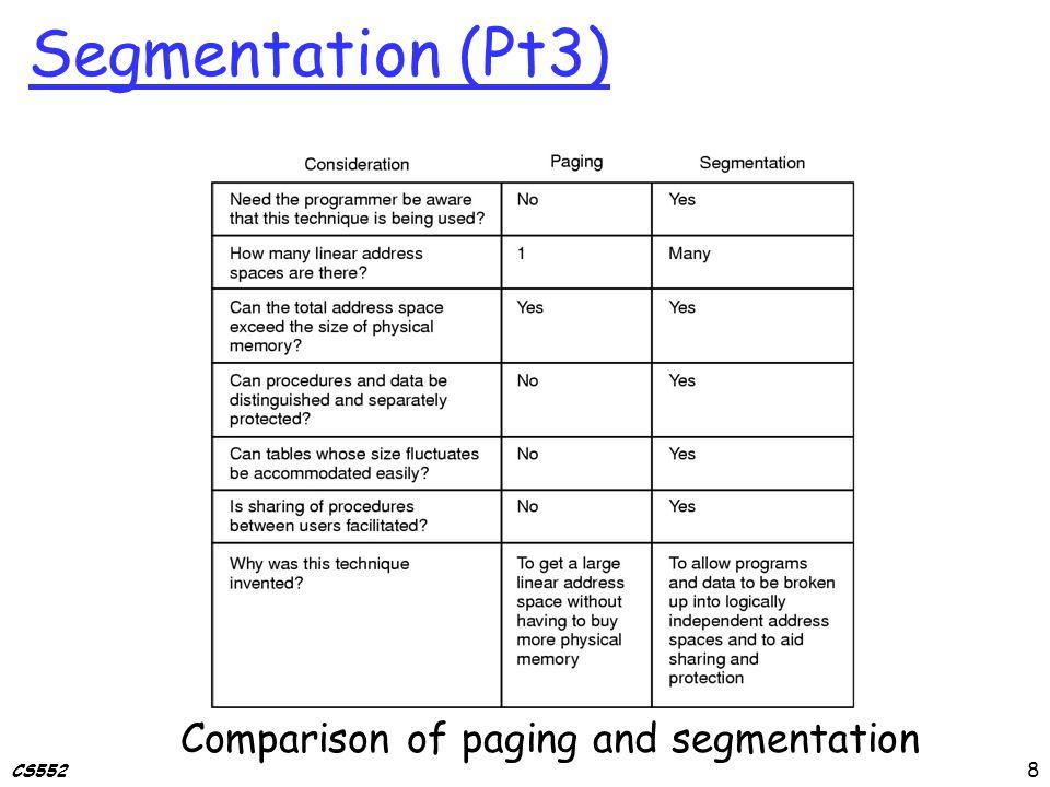 CS552 Segmentation (Pt3) Comparison of paging and segmentation 8