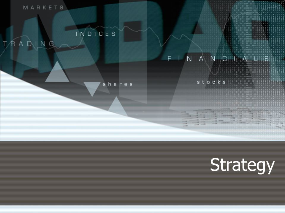 Return on Capital  Business Strategy + Corporate Strategy Business Strategy  Industry Choice + Competitive Position