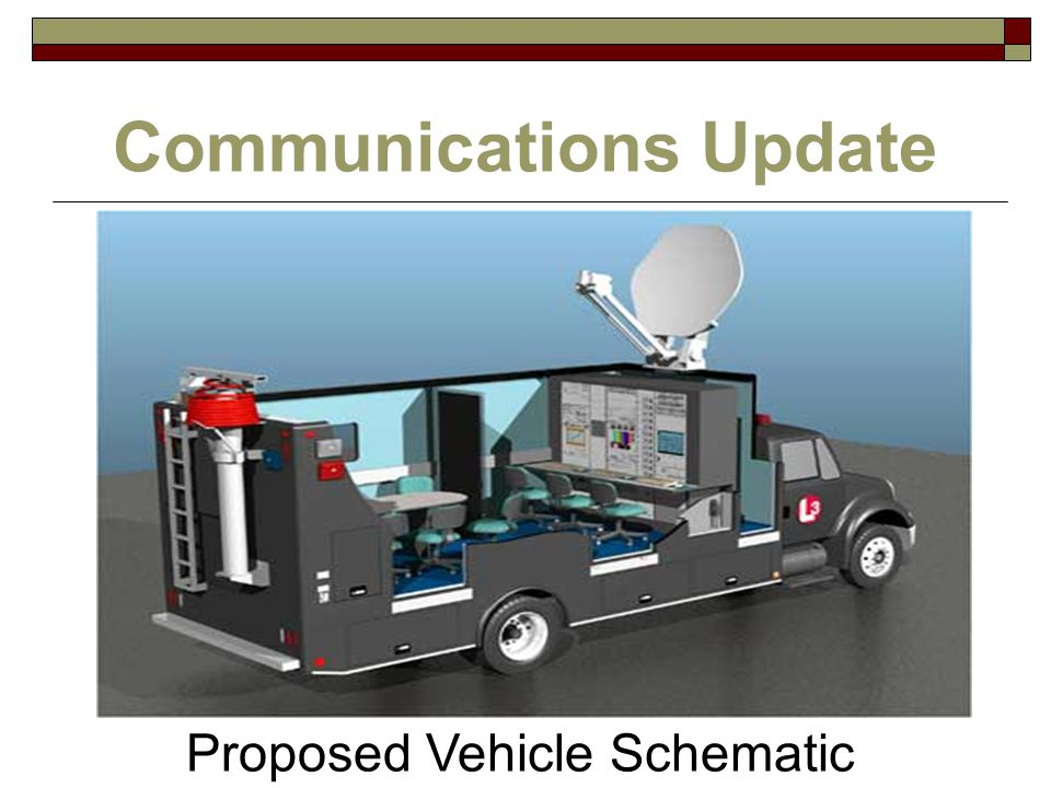 Communications Update Proposed Vehicle Schematic