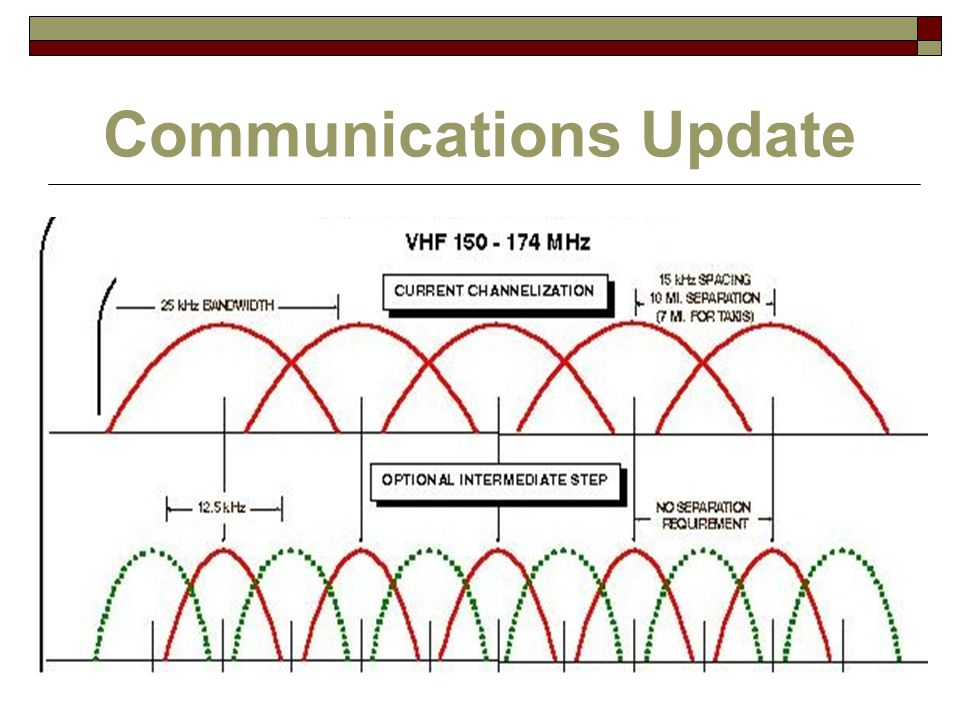 Communications Update MDT Replacement Project (continued):  Build own infrastructure versus using other I/P based networks:  Cellular-broadband.