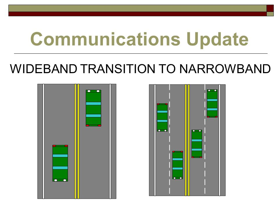 Communications Update 911 Updates Since 2003:  Installation of Phase 1 and Phase 2 wireless technology.