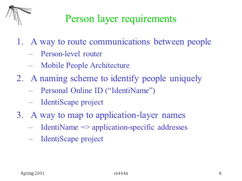 Spring 2001cs444n6 Person layer requirements 1.A way to route communications between people –Person-level router –Mobile People Architecture 2.A namin