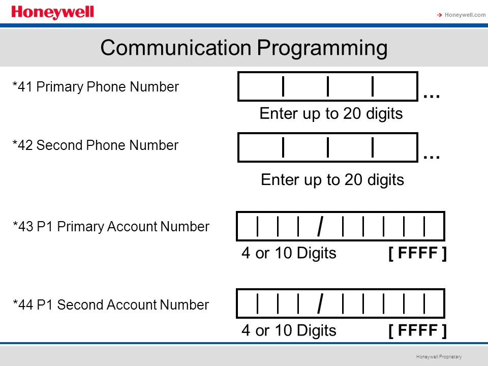 Honeywell Proprietary Honeywell.com  Communication Programming *43 P1 Primary Account Number *44 P1 Second Account Number 4 or 10 Digits[ FFFF ] 4 or