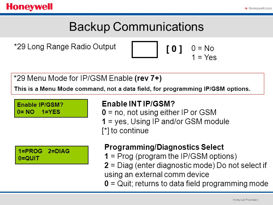 Honeywell Proprietary Honeywell.com  This is a Menu Mode command, not a data field, for programming IP/GSM options. Backup Communications *29 Menu Mo