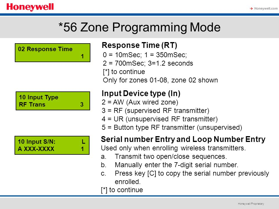 Honeywell Proprietary Honeywell.com  *56 Zone Programming Mode 02 Response Time 1 Response Time (RT) 10 Input S/N: L A XXX-XXXX 1 Input Device type (