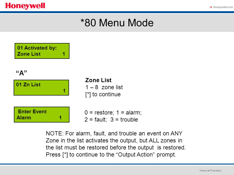 "Honeywell Proprietary Honeywell.com  01 Zn List 1 Zone List 1 – 8 zone list [*] to continue ""A"" Enter Event Alarm 1 0 = restore; 1 = alarm; 2 = fault"