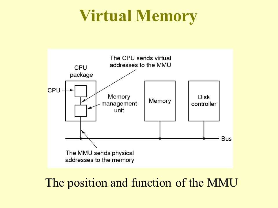 PAGING another solution to external fragmentation Paging is a memory management scheme that permits the physical address space to be noncontiguous.