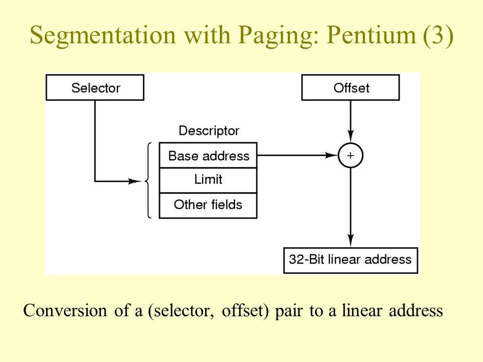 Segmentation with Paging: Pentium (1) A Pentium selector