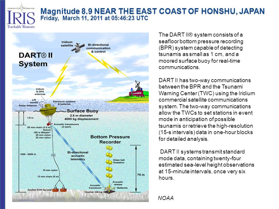 Magnitude 8.9 NEAR THE EAST COAST OF HONSHU, JAPAN Friday, March 11, 2011 at 05:46:23 UTC The DART II® system consists of a seafloor bottom pressure recording (BPR) system capable of detecting tsunamis as small as 1 cm, and a moored surface buoy for real-time communications.