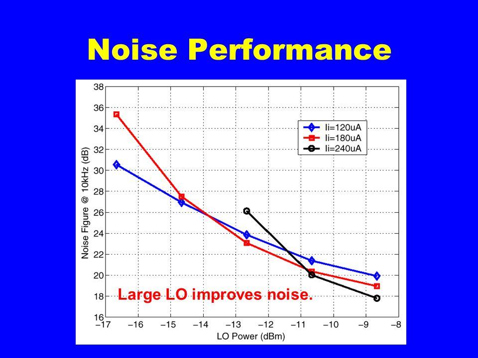 Noise Performance Large LO improves noise.