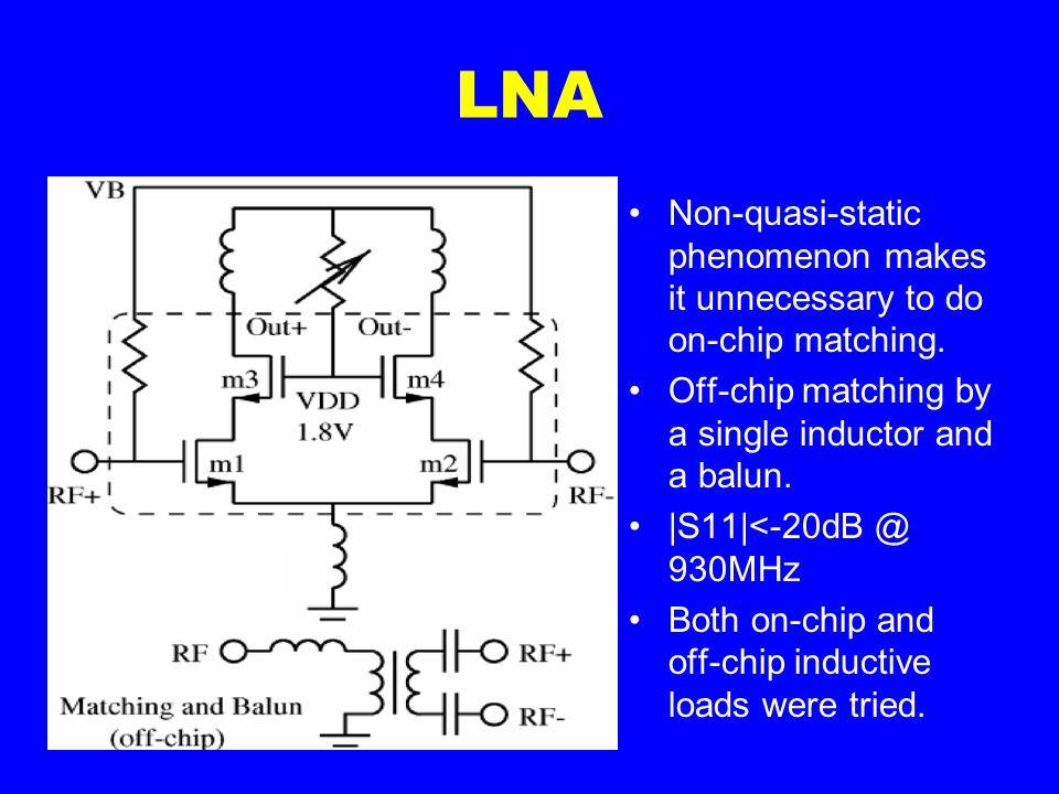 LNA Non-quasi-static phenomenon makes it unnecessary to do on-chip matching.