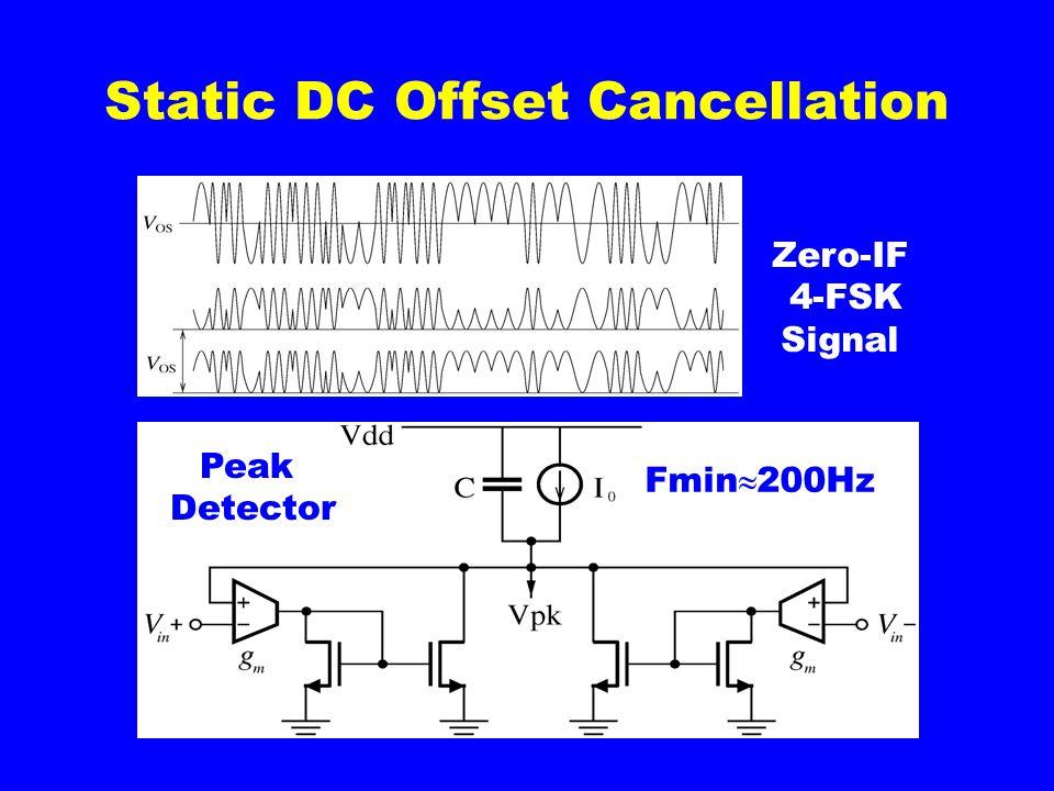 Static DC Offset Cancellation Peak Detector Fmin  200Hz Zero-IF 4-FSK Signal