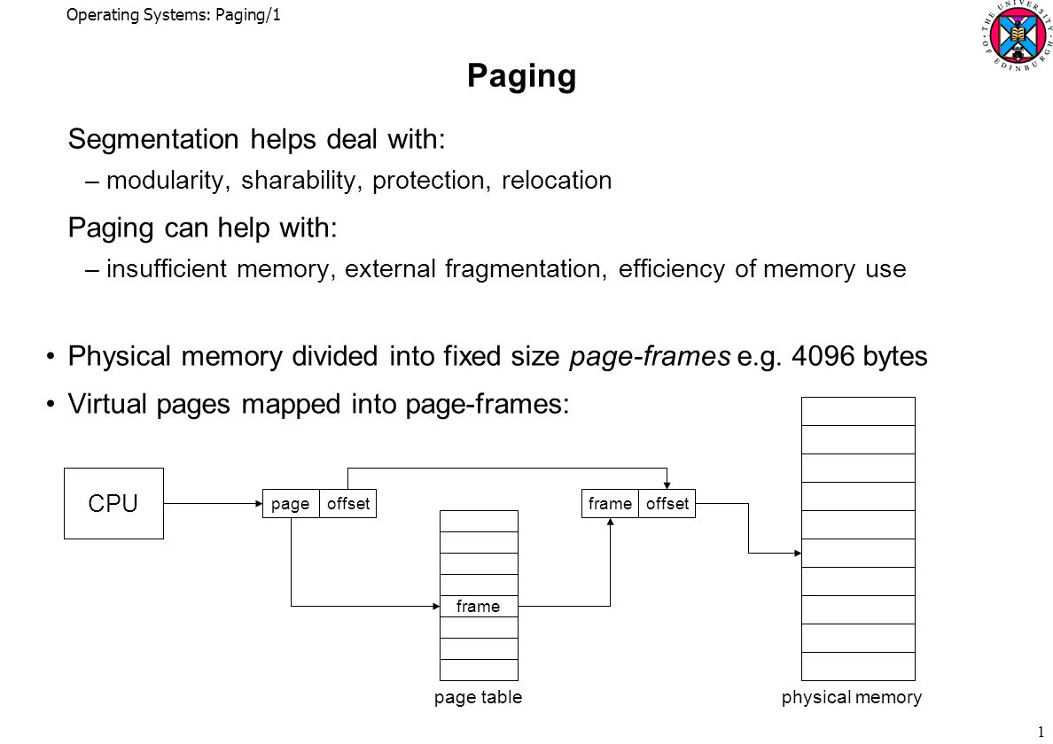 Operating Systems: Paging/1 12 –TLB translations much faster than going via a page table in memory –aim is to achieve as high a hit ratio as possible can get an effective access time using a weighted average : –for:m = main memory access time t = TLB access time h = hit ratio –effective access time = ( h*t + (1-h)*(t+m) ) + m –e.g.