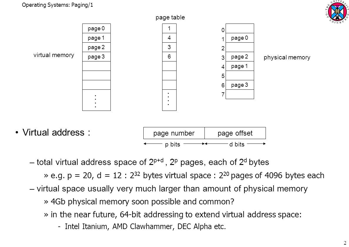 Operating Systems: Paging/1 3 Page table the same length as the number of virtual pages –can get extremely long »e.g.