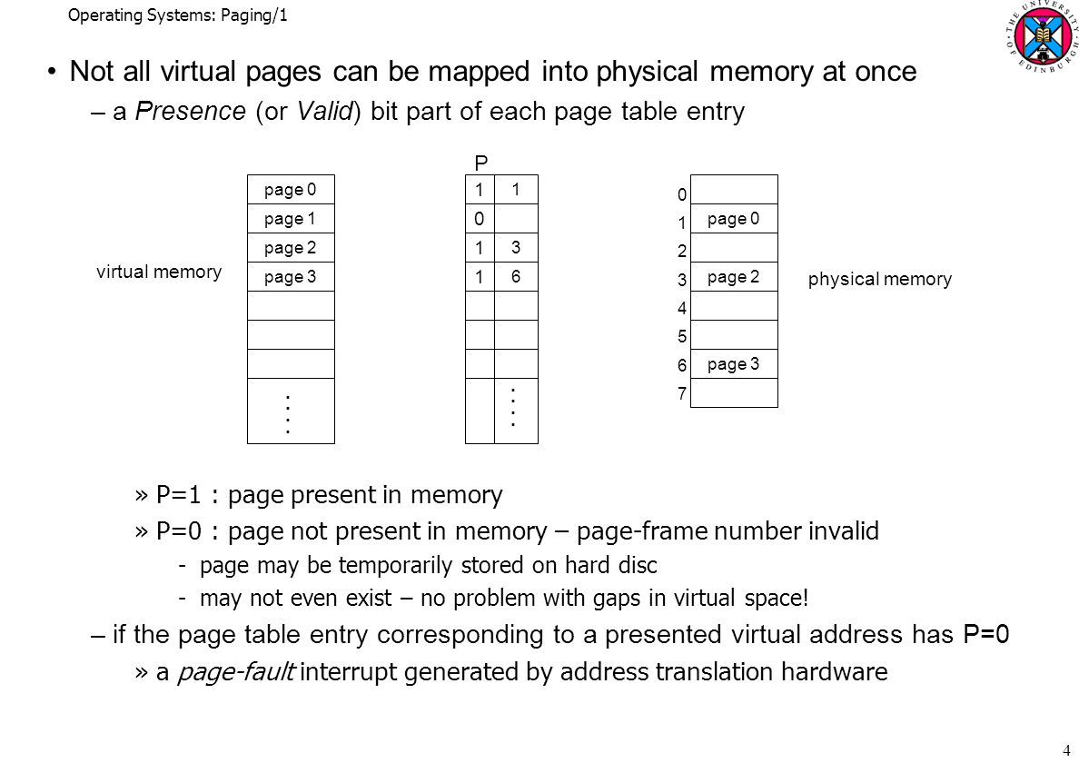 Operating Systems: Paging/1 15 Caches –high speed memory closer to the processor than main memory »Level 1 cache small, closest to processor, on same chip as CPU, highest access speed »Level 2 cache larger, between level 1 cache and memory, usually on same chip also now –when data from a memory location is needed: »level 1 cache searched first for that location »if missing, level 2 cache searched; transfer data to level 1 cache if found »if missing from level 2 cache, fetch data from main memory to level 2 and level 1 caches –blocks of contiguous memory cached e.g.