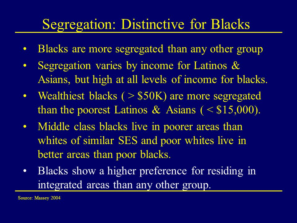 Segregation: Distinctive for Blacks Blacks are more segregated than any other group Segregation varies by income for Latinos & Asians, but high at all