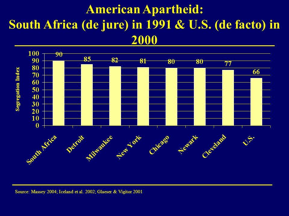 American Apartheid: South Africa (de jure) in 1991 & U.S.