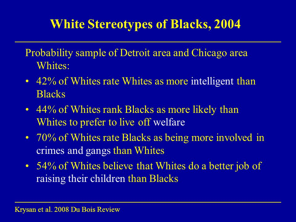 White Stereotypes of Blacks, 2004 Probability sample of Detroit area and Chicago area Whites: 42% of Whites rate Whites as more intelligent than Black