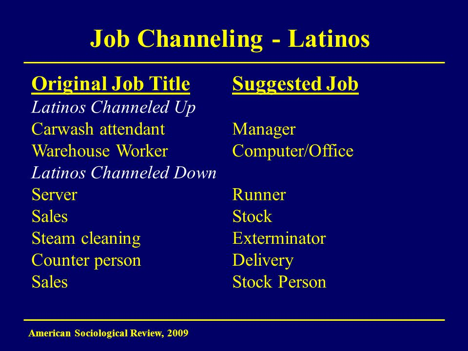 Job Channeling - Latinos Original Job TitleSuggested Job Latinos Channeled Up Carwash attendantManager Warehouse WorkerComputer/Office Latinos Channel