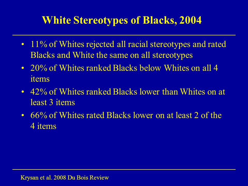 White Stereotypes of Blacks, 2004 11% of Whites rejected all racial stereotypes and rated Blacks and White the same on all stereotypes 20% of Whites r